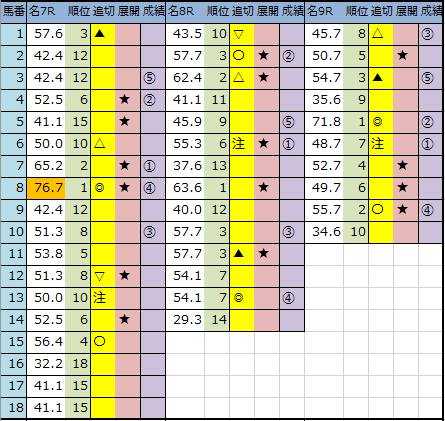 f:id:onix-oniku:20200329143647p:plain