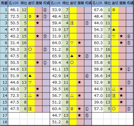 f:id:onix-oniku:20200329164826p:plain