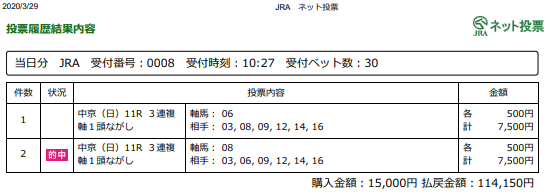 f:id:onix-oniku:20200329173130p:plain