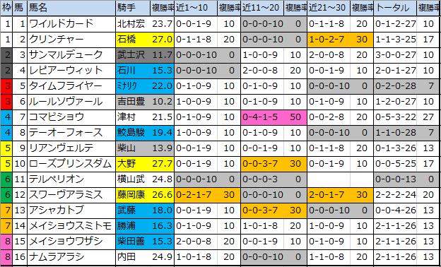 f:id:onix-oniku:20200330163438p:plain