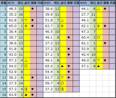 f:id:onix-oniku:20200330201348p:plain