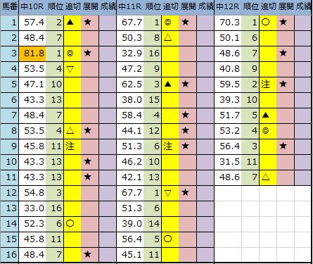 f:id:onix-oniku:20200330222655p:plain