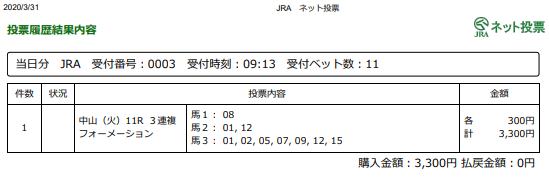 f:id:onix-oniku:20200331091856p:plain