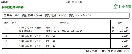 f:id:onix-oniku:20200331132055p:plain