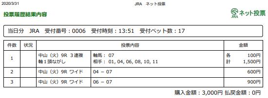 f:id:onix-oniku:20200331135201p:plain