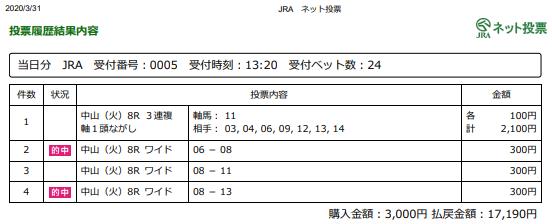 f:id:onix-oniku:20200331141656p:plain