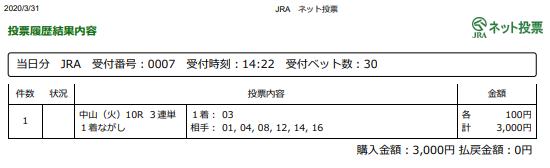 f:id:onix-oniku:20200331142307p:plain
