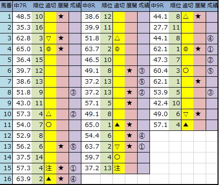 f:id:onix-oniku:20200331144729p:plain