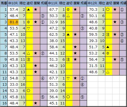 f:id:onix-oniku:20200331162337p:plain