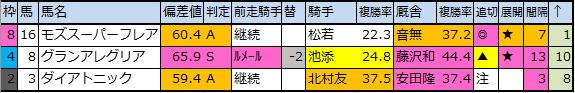 f:id:onix-oniku:20200402190700p:plain