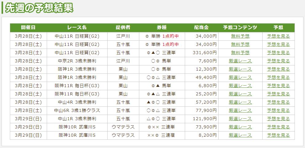 f:id:onix-oniku:20200402191509p:plain