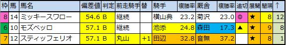 f:id:onix-oniku:20200402192756p:plain
