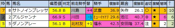 f:id:onix-oniku:20200402194452p:plain