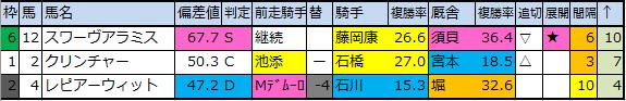 f:id:onix-oniku:20200402200225p:plain