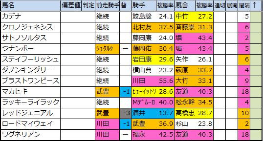 f:id:onix-oniku:20200402225701p:plain
