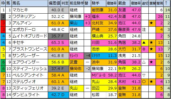 f:id:onix-oniku:20200402230533p:plain