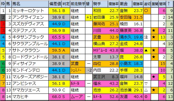 f:id:onix-oniku:20200402230647p:plain