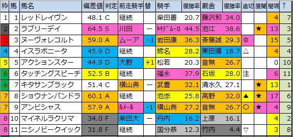 f:id:onix-oniku:20200402230718p:plain