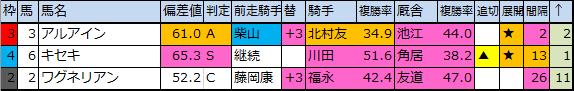 f:id:onix-oniku:20200402232516p:plain