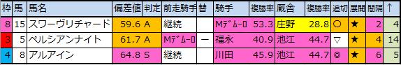 f:id:onix-oniku:20200402232823p:plain