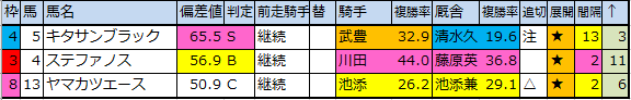 f:id:onix-oniku:20200402232857p:plain