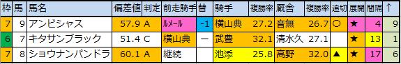 f:id:onix-oniku:20200402232929p:plain