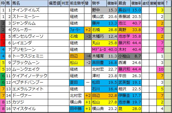 f:id:onix-oniku:20200403104504p:plain