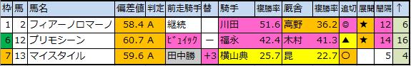 f:id:onix-oniku:20200403111333p:plain