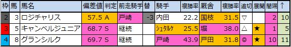 f:id:onix-oniku:20200403111449p:plain