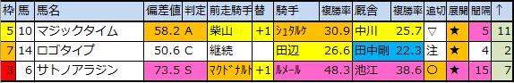 f:id:onix-oniku:20200403111520p:plain