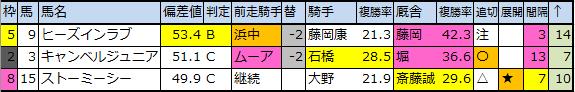 f:id:onix-oniku:20200403111702p:plain