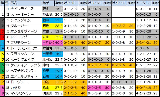 f:id:onix-oniku:20200403162026p:plain