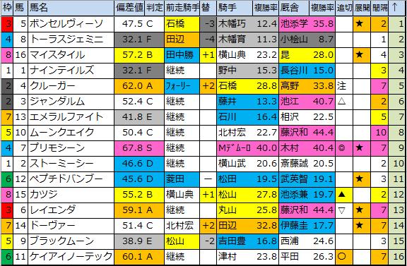 f:id:onix-oniku:20200403190230p:plain