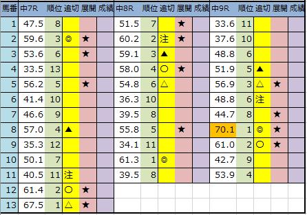 f:id:onix-oniku:20200403193915p:plain