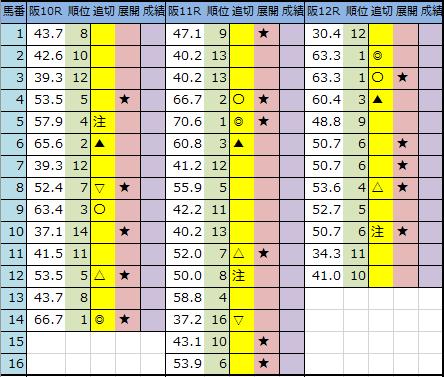 f:id:onix-oniku:20200403194045p:plain