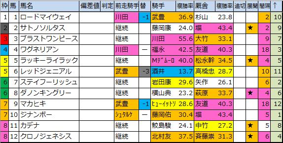 f:id:onix-oniku:20200403194921p:plain