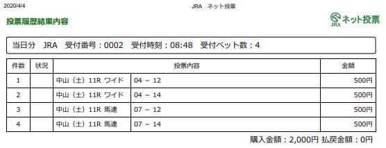 f:id:onix-oniku:20200404085212p:plain