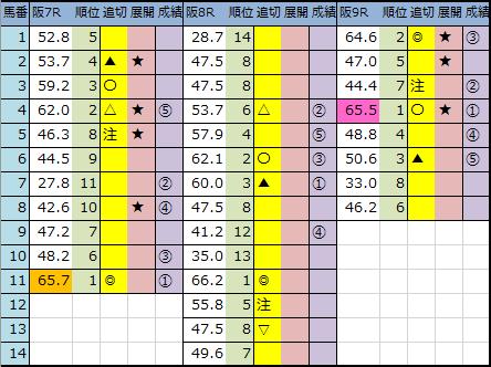 f:id:onix-oniku:20200404144335p:plain