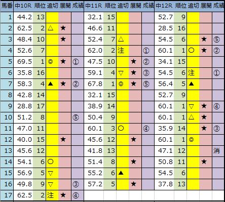 f:id:onix-oniku:20200404163645p:plain