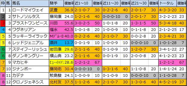 f:id:onix-oniku:20200404173008p:plain