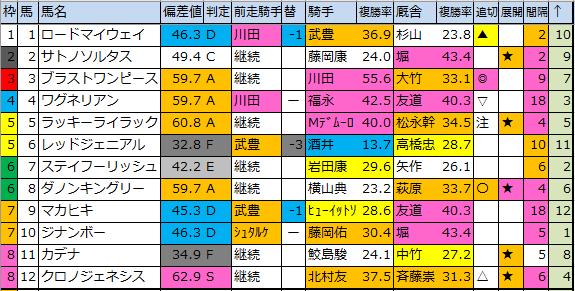 f:id:onix-oniku:20200404183343p:plain