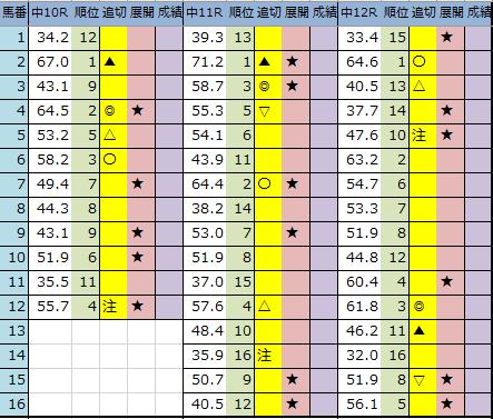 f:id:onix-oniku:20200404193015p:plain