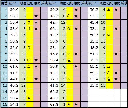 f:id:onix-oniku:20200404193054p:plain