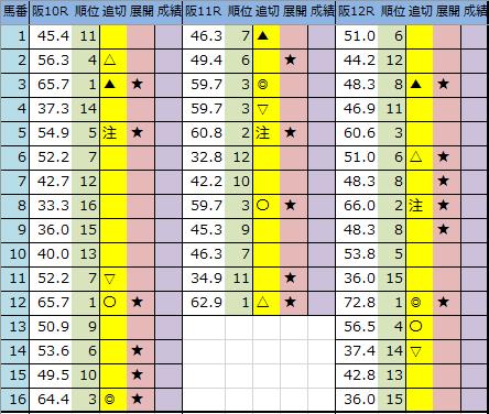 f:id:onix-oniku:20200404193123p:plain