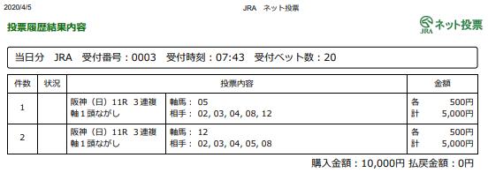 f:id:onix-oniku:20200405074440p:plain