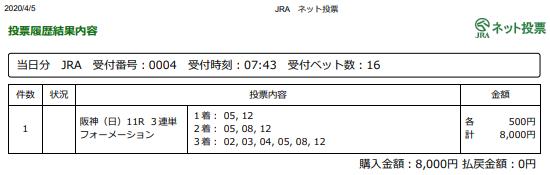 f:id:onix-oniku:20200405074521p:plain