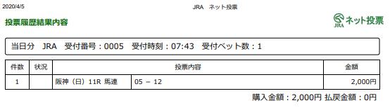 f:id:onix-oniku:20200405074600p:plain