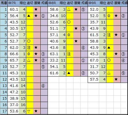 f:id:onix-oniku:20200405153408p:plain
