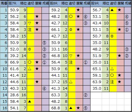 f:id:onix-oniku:20200405153444p:plain