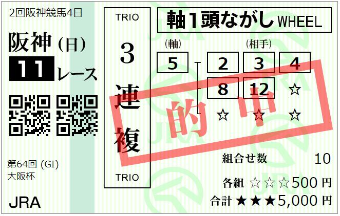 f:id:onix-oniku:20200405173638p:plain